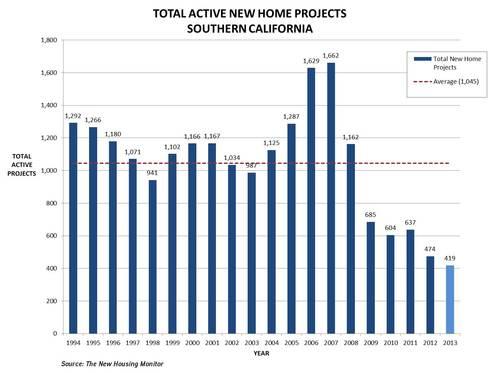 2013.12_housingdeficit-thumb